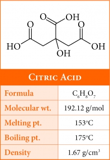 axit-Citric