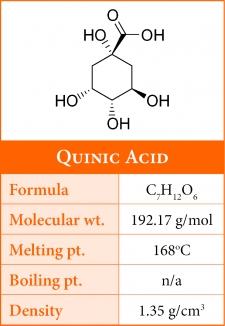 Axit-Quinic