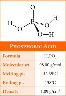 axit-phot-pho-ric